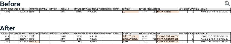 変更前と変更後の弥生会計形式CSVデータ